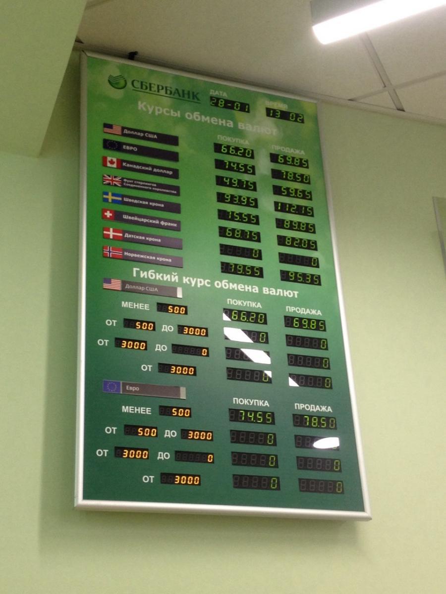 Изображение - Как поменять рубли на доллары в сбербанке все способы kak_vygodno_obmenyat_rubli_na_dollary_v_sberbanke